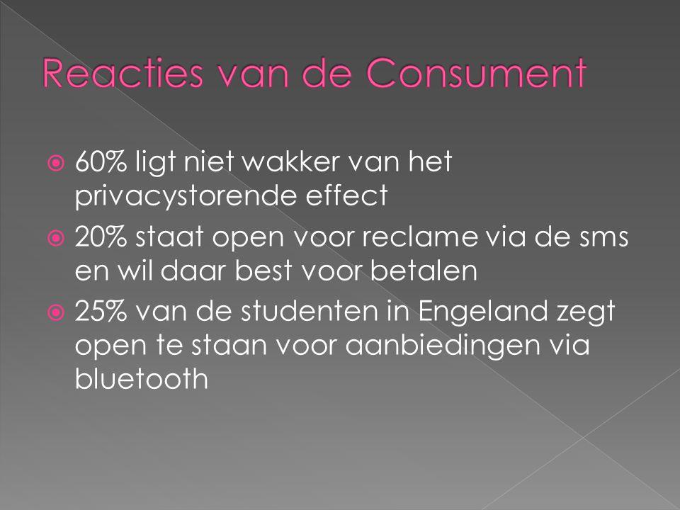 Reacties van de Consument