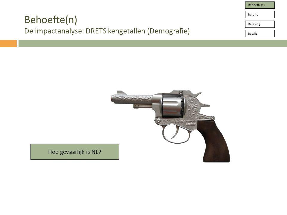 Behoefte(n) De impactanalyse: DRETS kengetallen (Demografie)