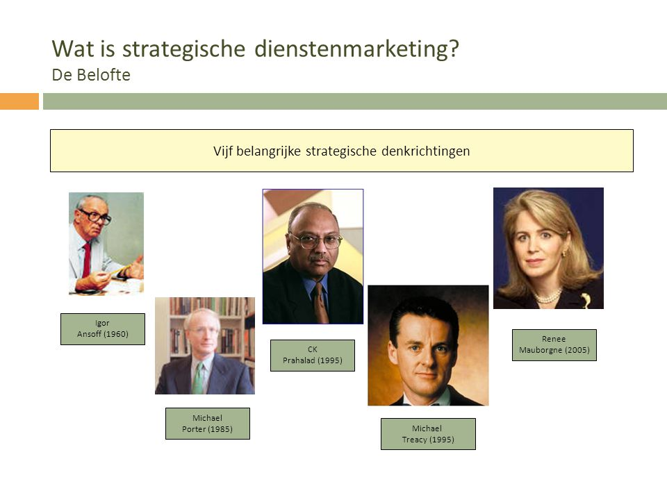 Vijf belangrijke strategische denkrichtingen