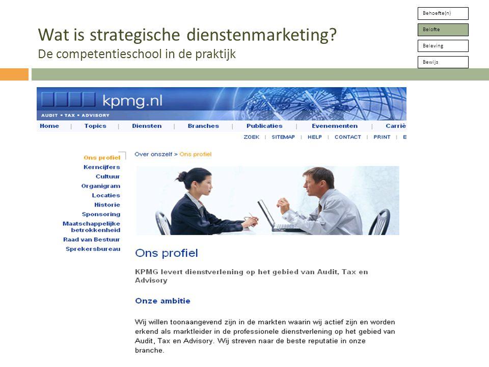 Behoefte(n) Belofte. Beleving. Bewijs. Wat is strategische dienstenmarketing De competentieschool in de praktijk.
