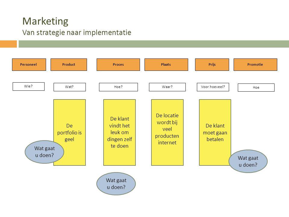 Marketing Van strategie naar implementatie