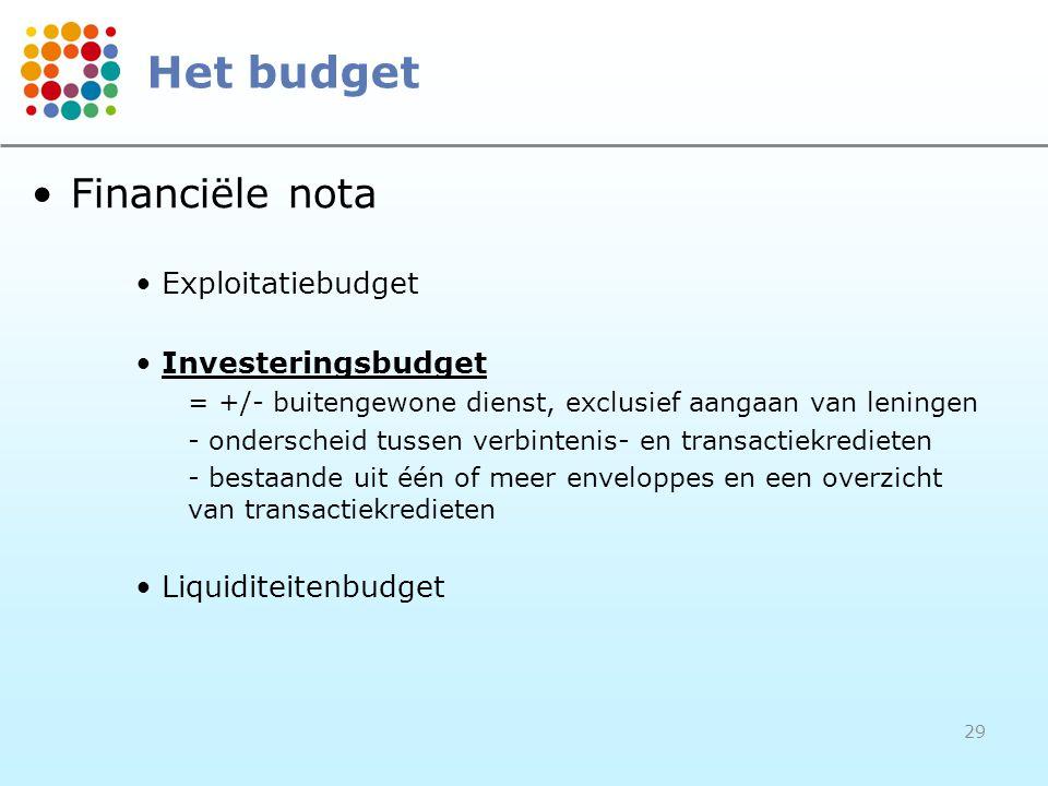 Het budget Financiële nota Exploitatiebudget Investeringsbudget