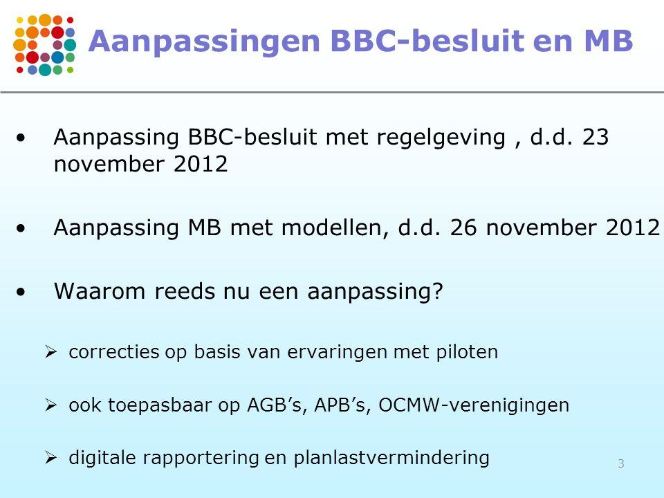 Aanpassingen BBC-besluit en MB