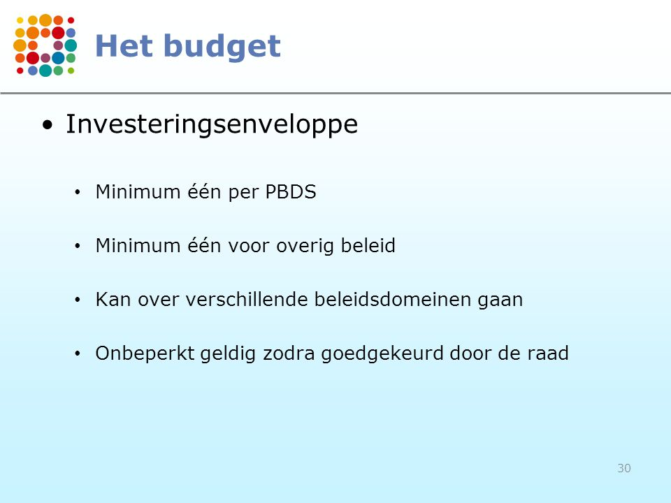 Het budget Investeringsenveloppe Minimum één per PBDS