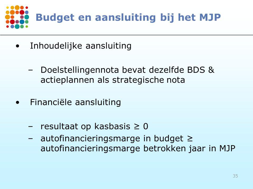 Budget en aansluiting bij het MJP