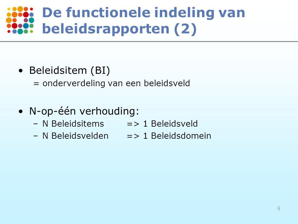 De functionele indeling van beleidsrapporten (2)