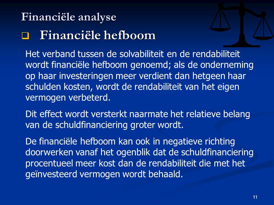 Financiële hefboom Financiële analyse
