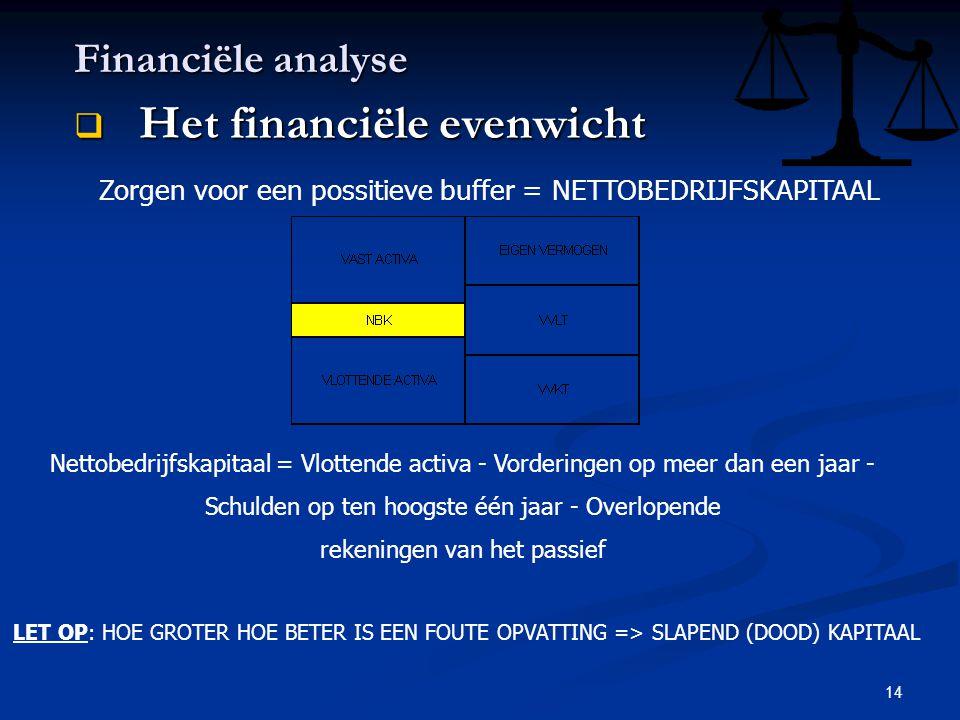Het financiële evenwicht
