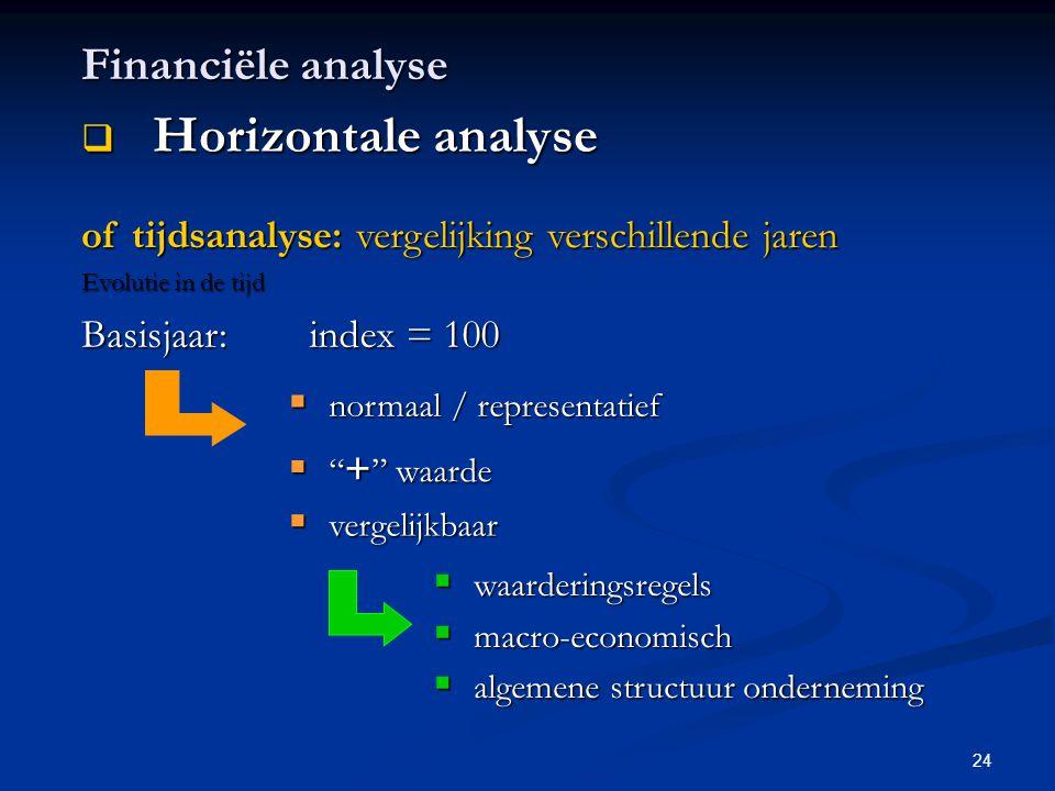 Horizontale analyse Financiële analyse