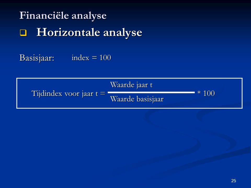 Horizontale analyse Financiële analyse Basisjaar: index = 100