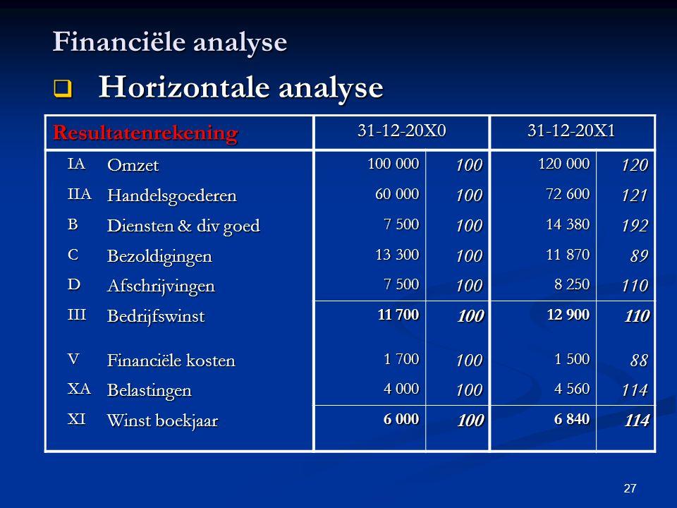 Horizontale analyse Financiële analyse Resultatenrekening 31-12-20X0