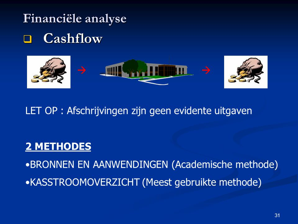 Cashflow Financiële analyse  