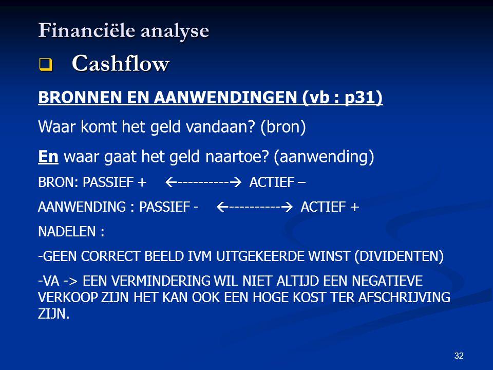 Cashflow Financiële analyse BRONNEN EN AANWENDINGEN (vb : p31)