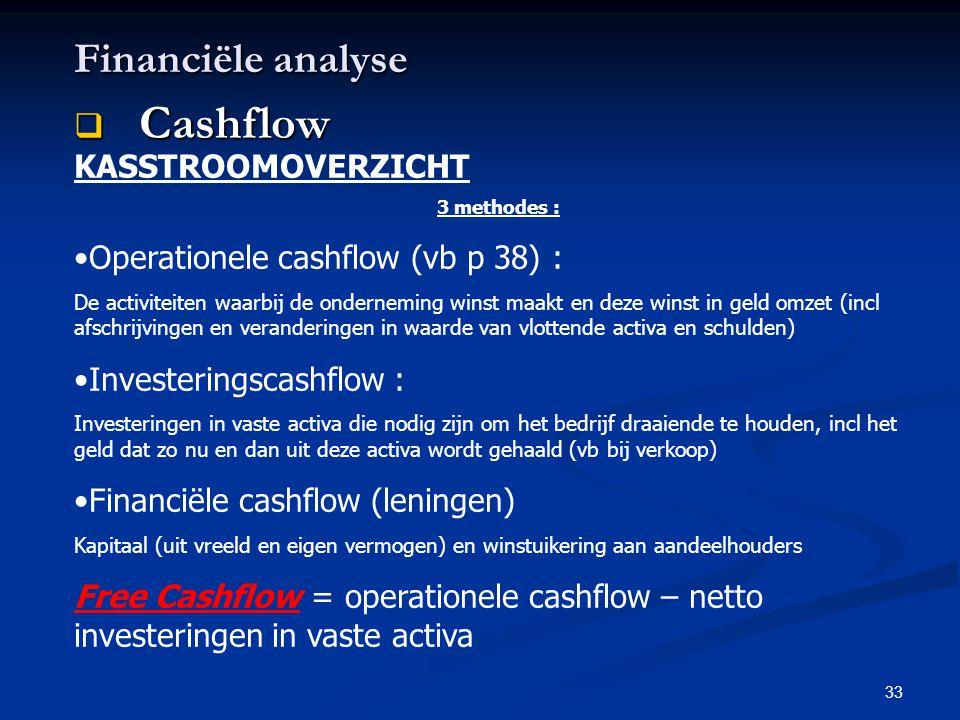 Cashflow Financiële analyse KASSTROOMOVERZICHT