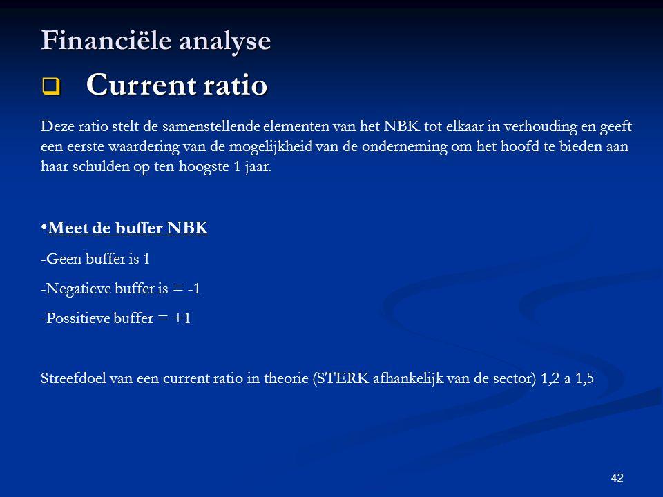 Current ratio Financiële analyse Meet de buffer NBK