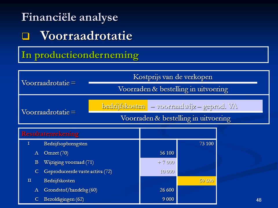 Voorraadrotatie Financiële analyse In productieonderneming
