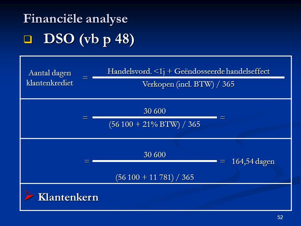DSO (vb p 48) Financiële analyse Klantenkern