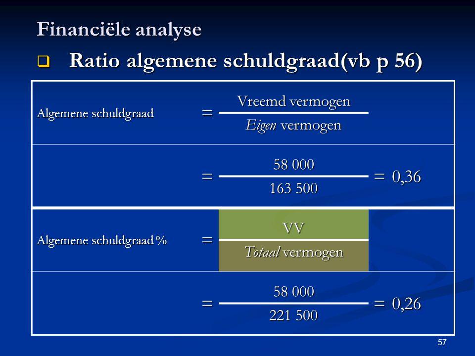 Ratio algemene schuldgraad(vb p 56)