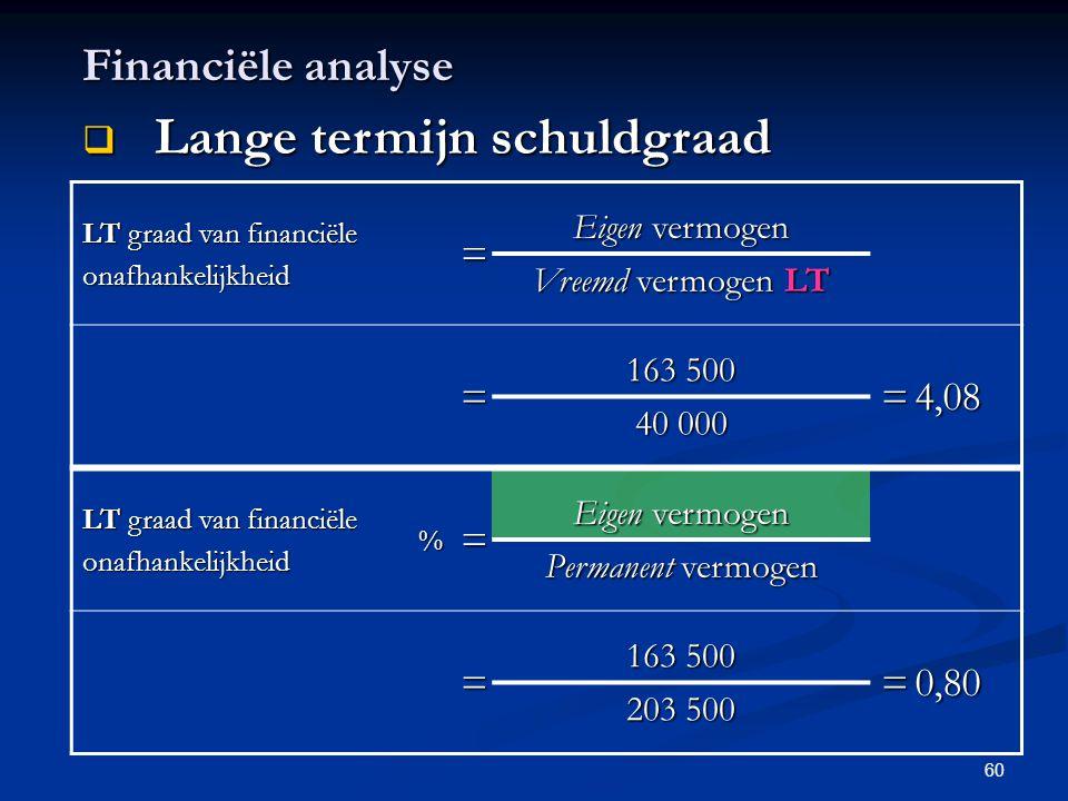 Lange termijn schuldgraad