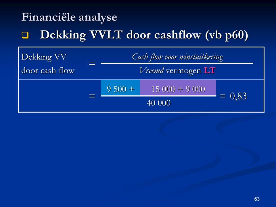Cash flow voor winstuitkering