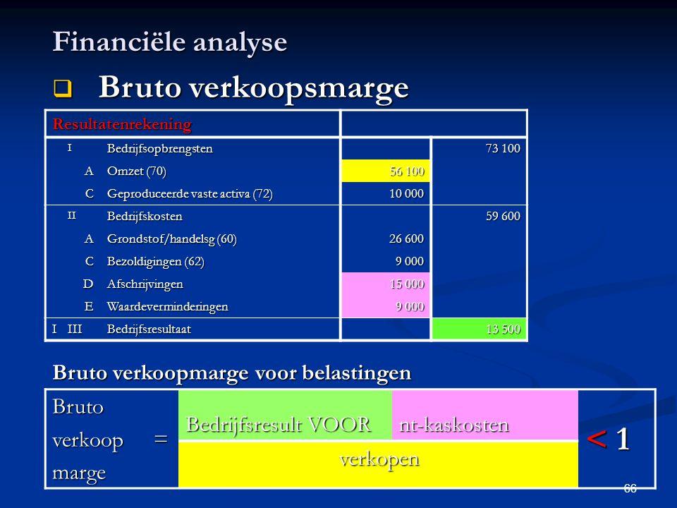 Bruto verkoopsmarge < 1 Financiële analyse