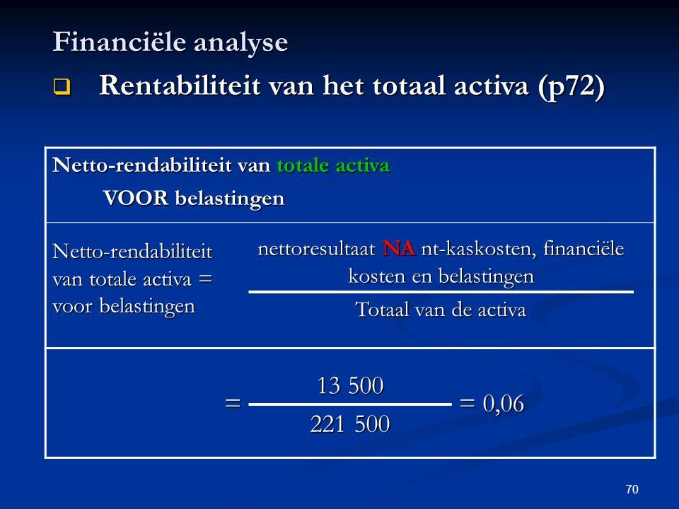 nettoresultaat NA nt-kaskosten, financiële kosten en belastingen