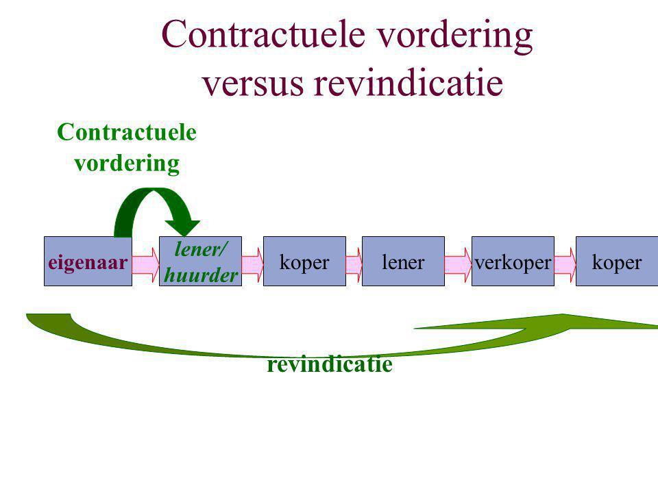 Contractuele vordering versus revindicatie