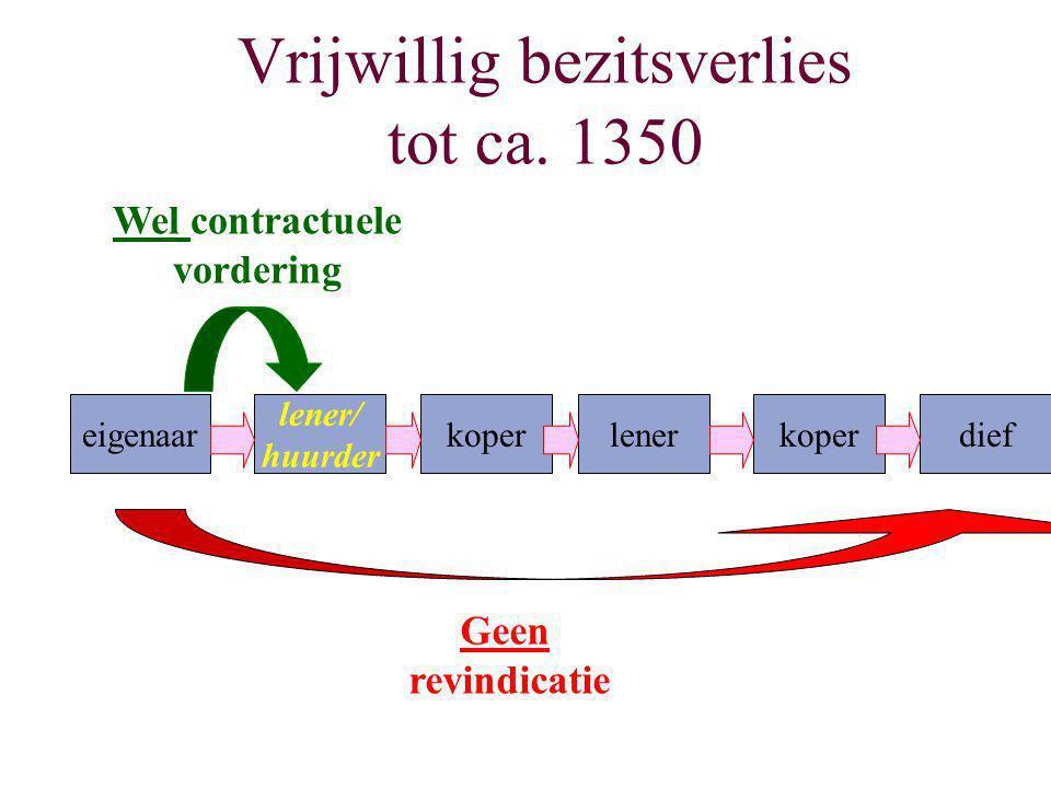 Vrijwillig bezitsverlies tot ca. 1350