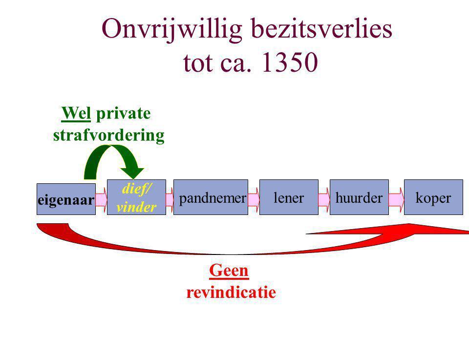 Onvrijwillig bezitsverlies tot ca. 1350