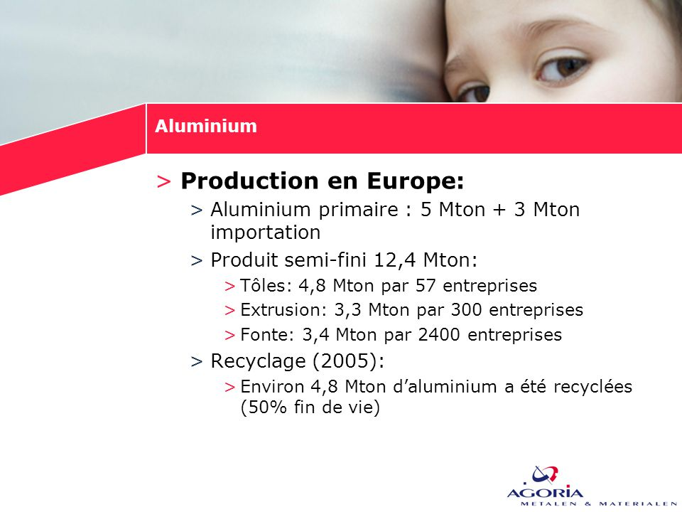 Production en Europe: Aluminium primaire : 5 Mton + 3 Mton importation