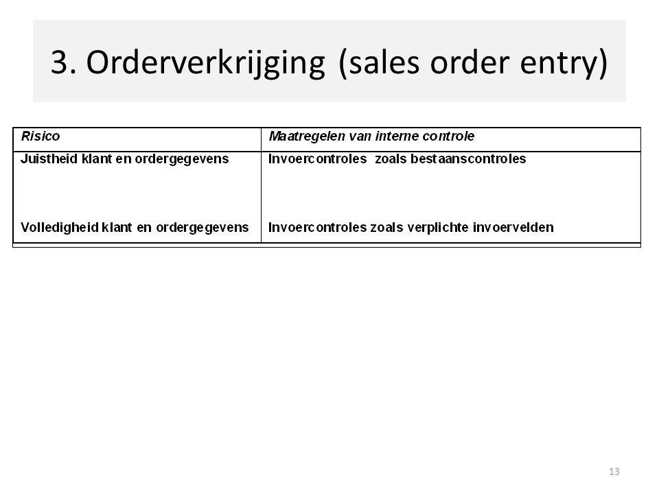 3. Orderverkrijging (sales order entry)