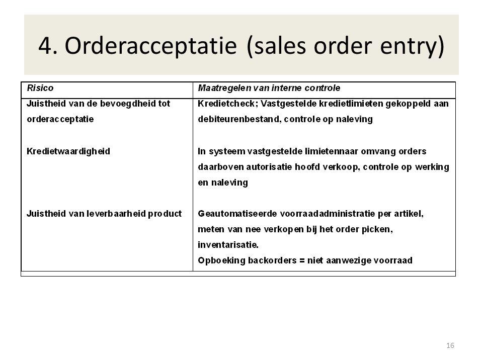4. Orderacceptatie (sales order entry)