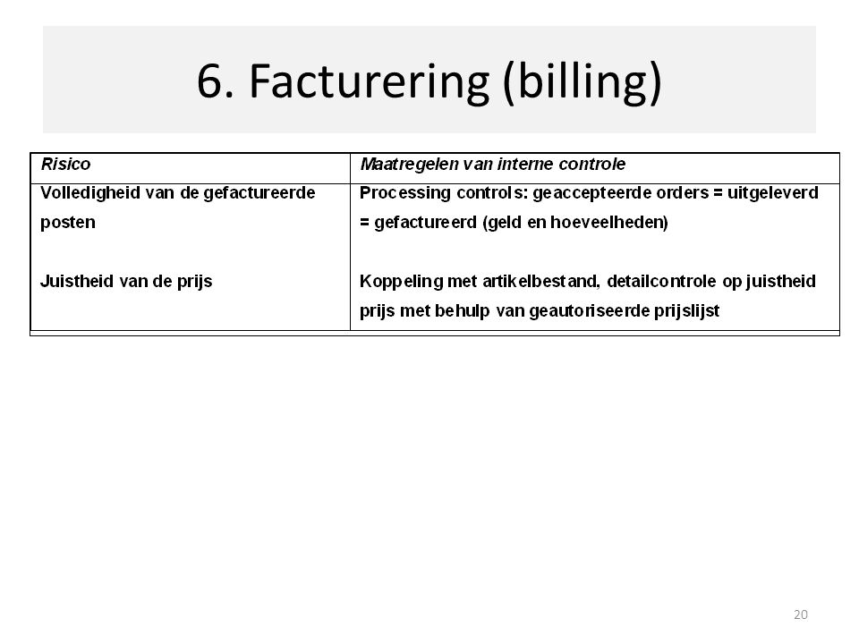 6. Facturering (billing)