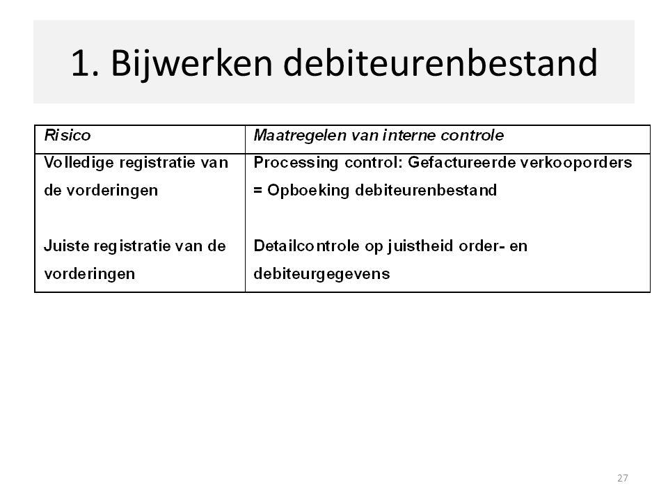 1. Bijwerken debiteurenbestand