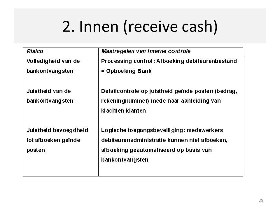 2. Innen (receive cash)