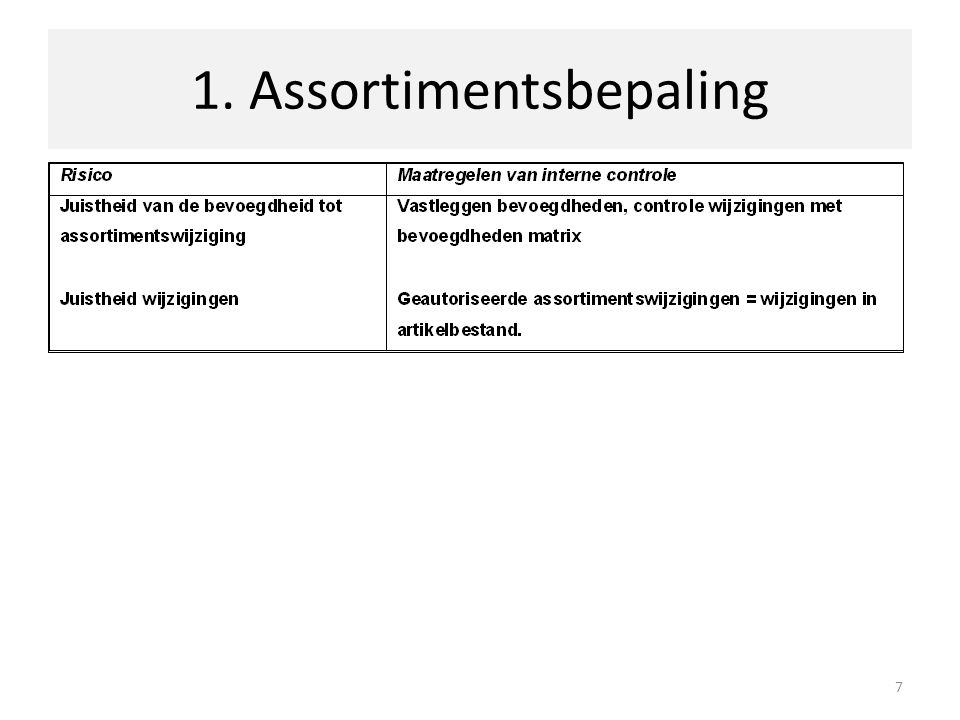 1. Assortimentsbepaling