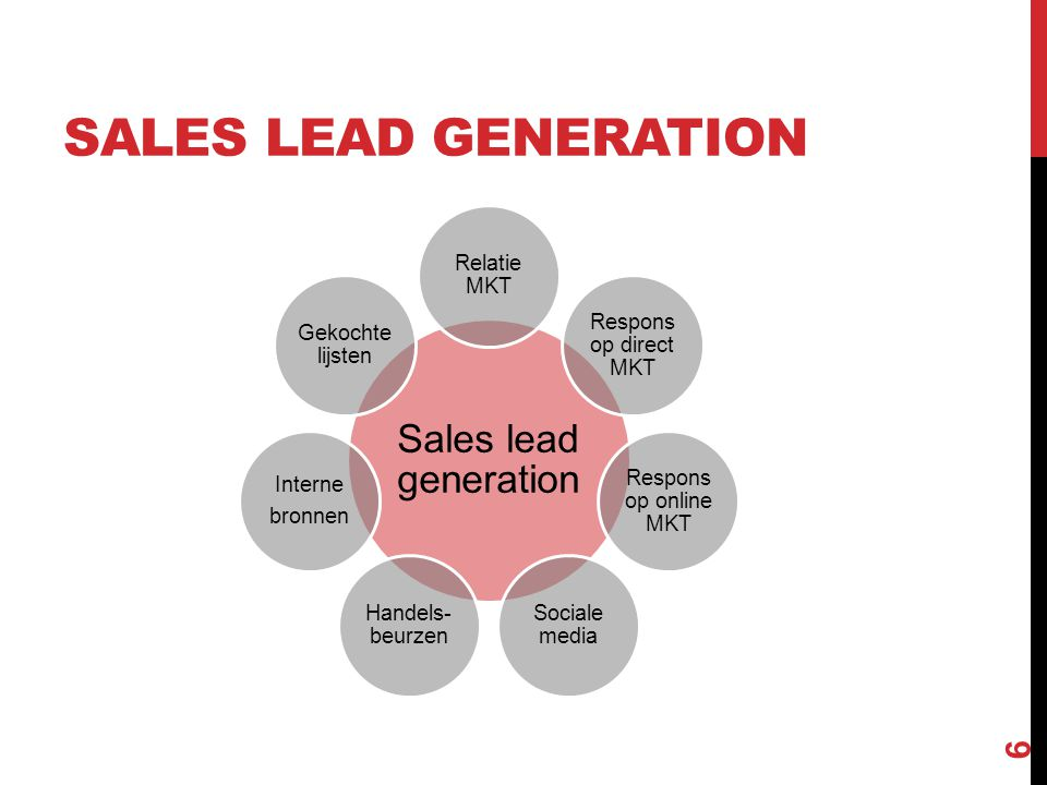 Sales lead generation Sales lead generation Relatie MKT