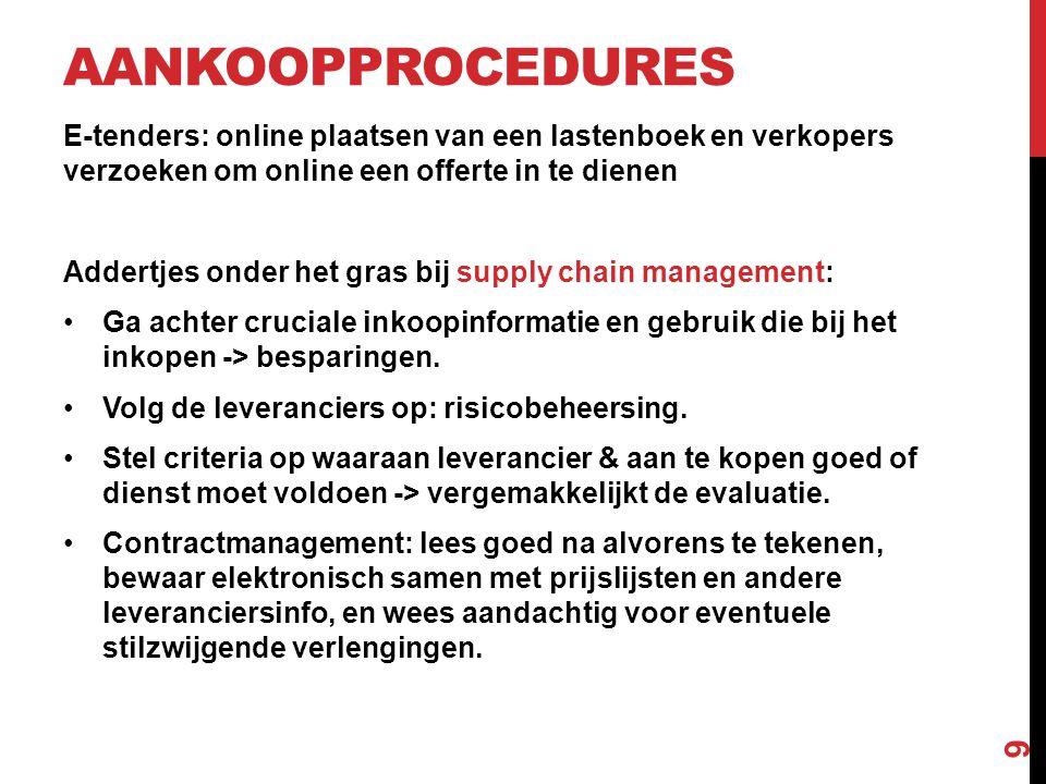 aankoopprocedures E-tenders: online plaatsen van een lastenboek en verkopers verzoeken om online een offerte in te dienen.