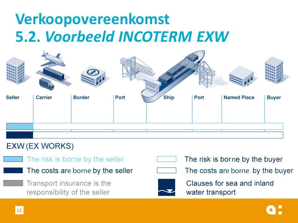 Verkoopovereenkomst 5.2. Voorbeeld INCOTERM EXW