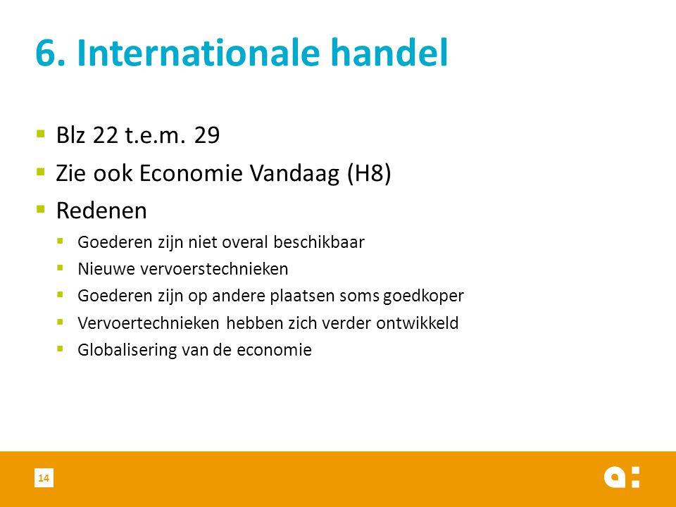 6. Internationale handel