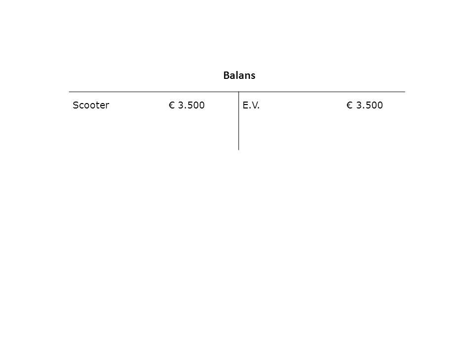 Balans Scooter € 3.500 E.V. € 3.500