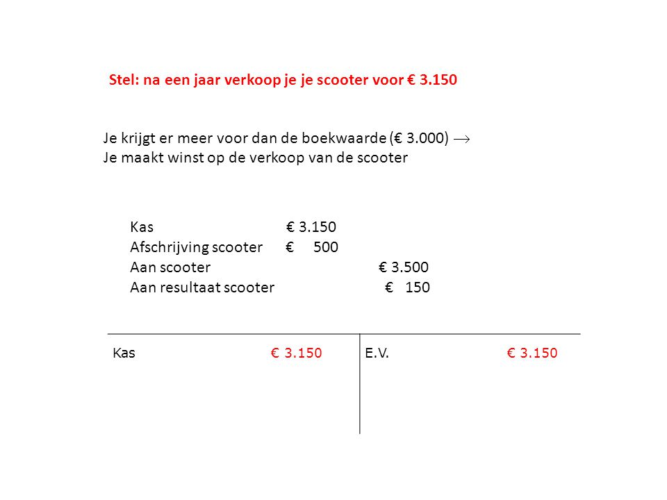 Stel: na een jaar verkoop je je scooter voor € 3.150