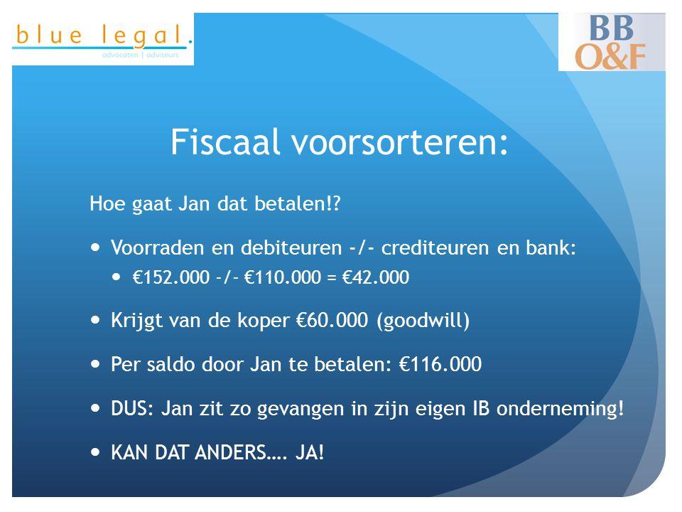 Fiscaal voorsorteren: