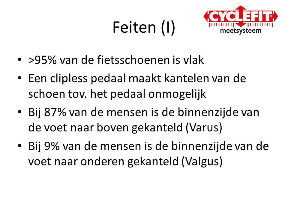 Feiten (I) >95% van de fietsschoenen is vlak
