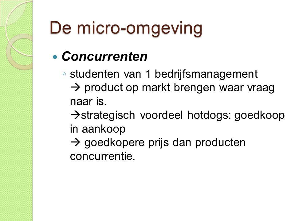 De micro-omgeving Concurrenten