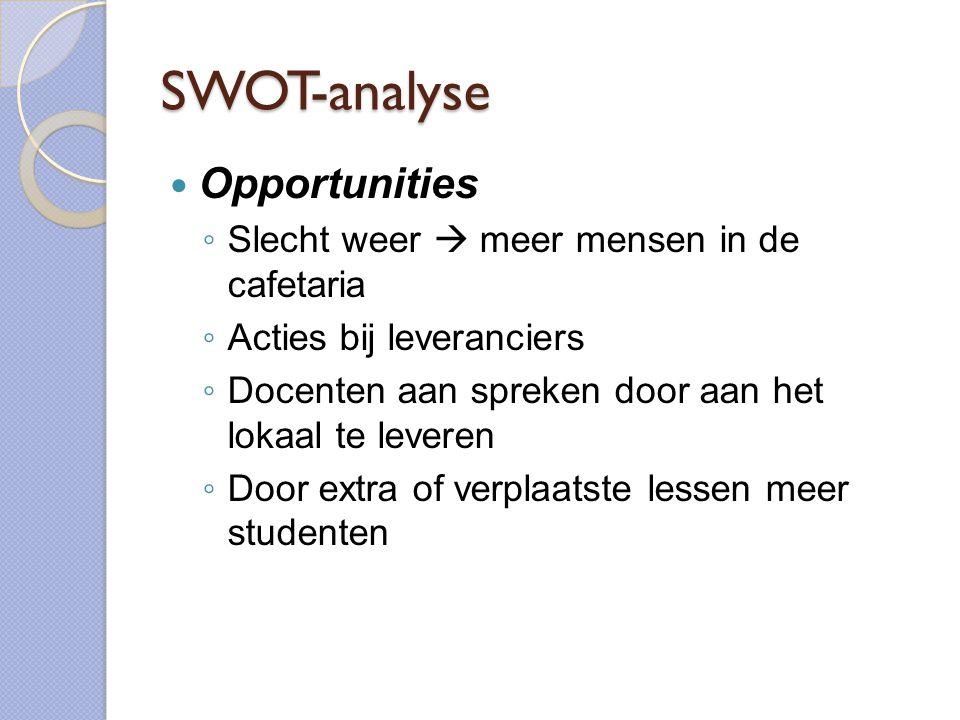 SWOT-analyse Opportunities Slecht weer  meer mensen in de cafetaria