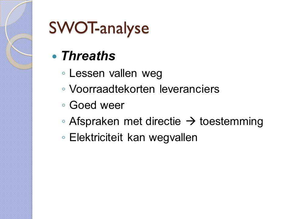 SWOT-analyse Threaths Lessen vallen weg Voorraadtekorten leveranciers