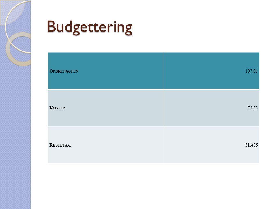 Budgettering Opbrengsten 107,01 Kosten 75,53 Resultaat 31,475