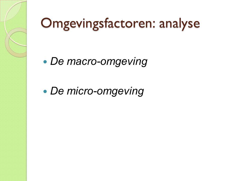 Omgevingsfactoren: analyse