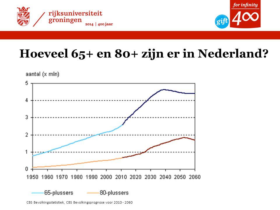 Hoeveel 65+ en 80+ zijn er in Nederland